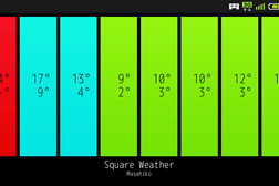 Square Weather
